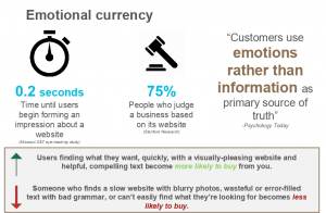 A slide detailing information for emotional currency from a dealer training module I created